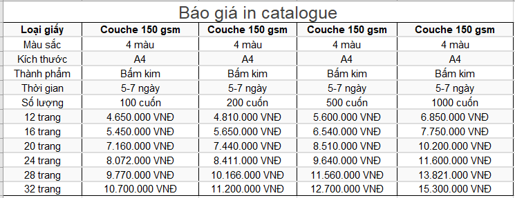 in-catalogue-nhanh-gia-re-tai-tphcm (1)